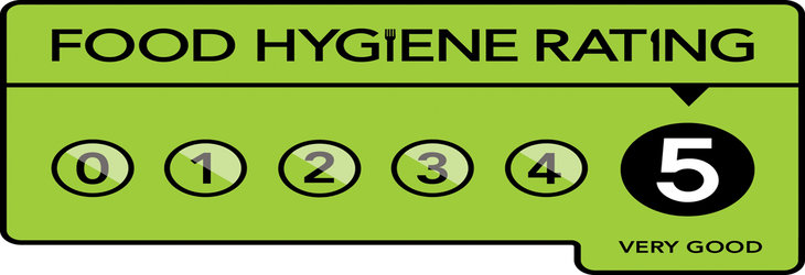 Food Hygiene Rating Meaning